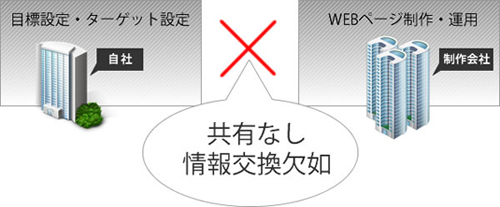 serviceWebImg4
